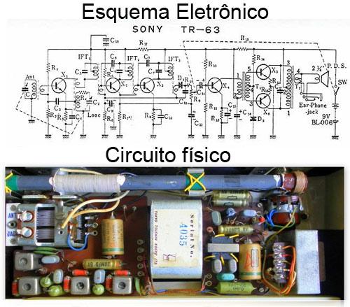 Esquema Eletr U00f4nico - Diagrama De Blocos